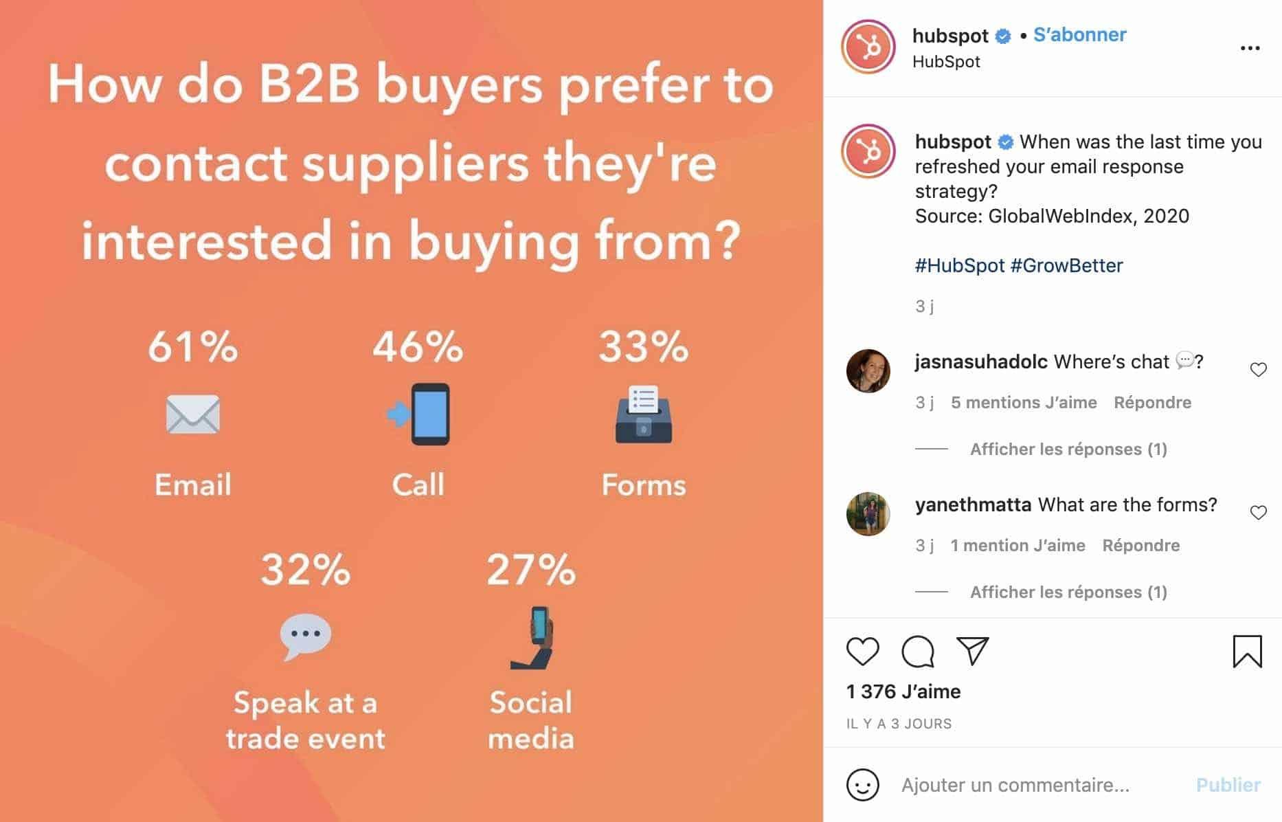 Exemple d'une publication Instagram d'Hubspot qui apporte de la valeur en vue d'agrandir leur communauté Instagram